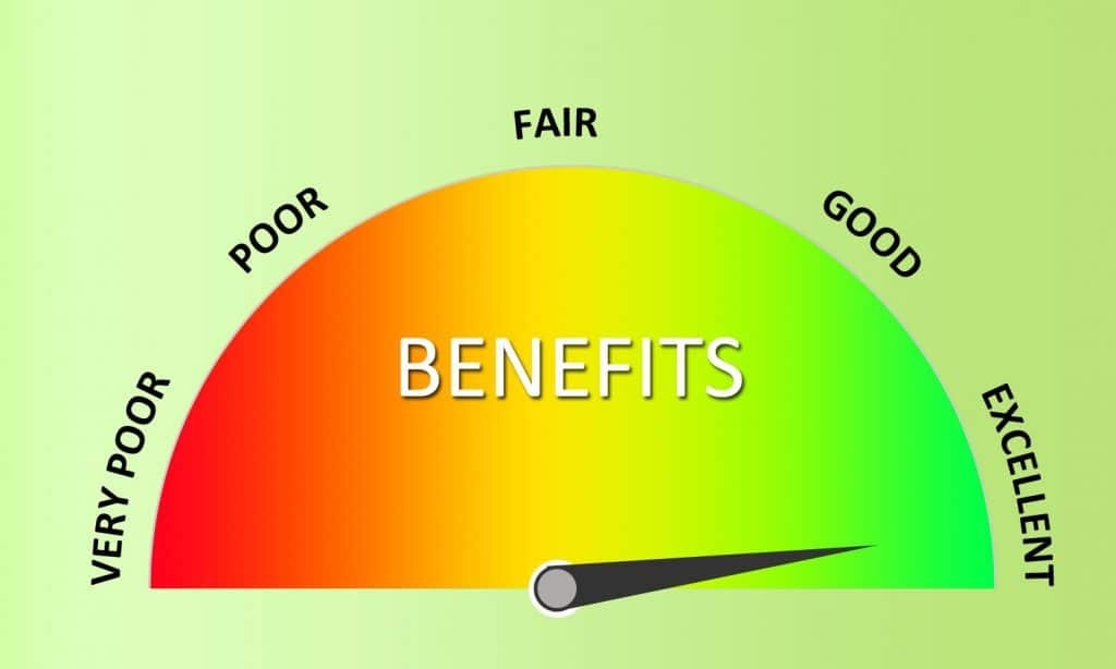 Benefits of high credit score