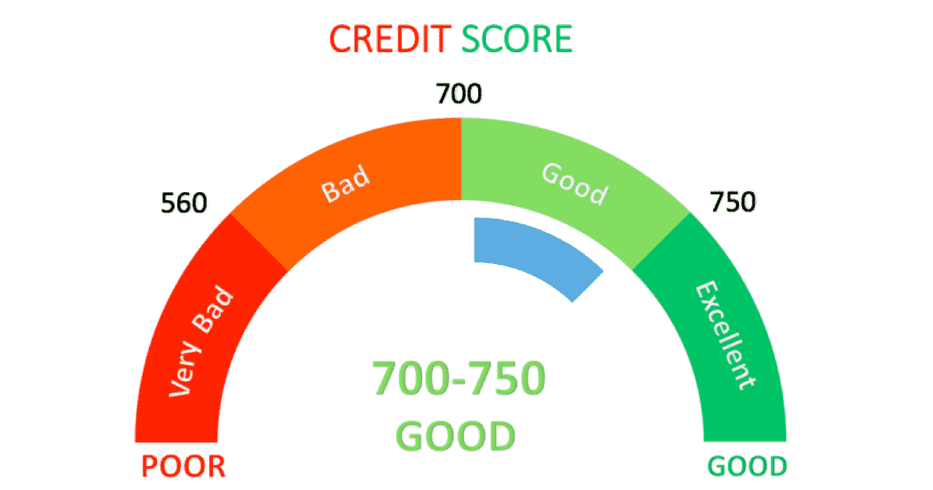 Why You Should Check Your Credit Report Every Year